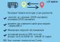 Набули чинності нові правила міжрегіональних перевезень