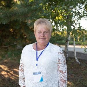 Гуцалюк Ольга Михайлівна